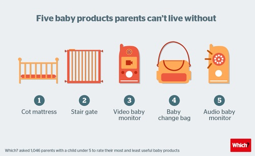 Five Baby Products Not Worth Wasting Your Money On